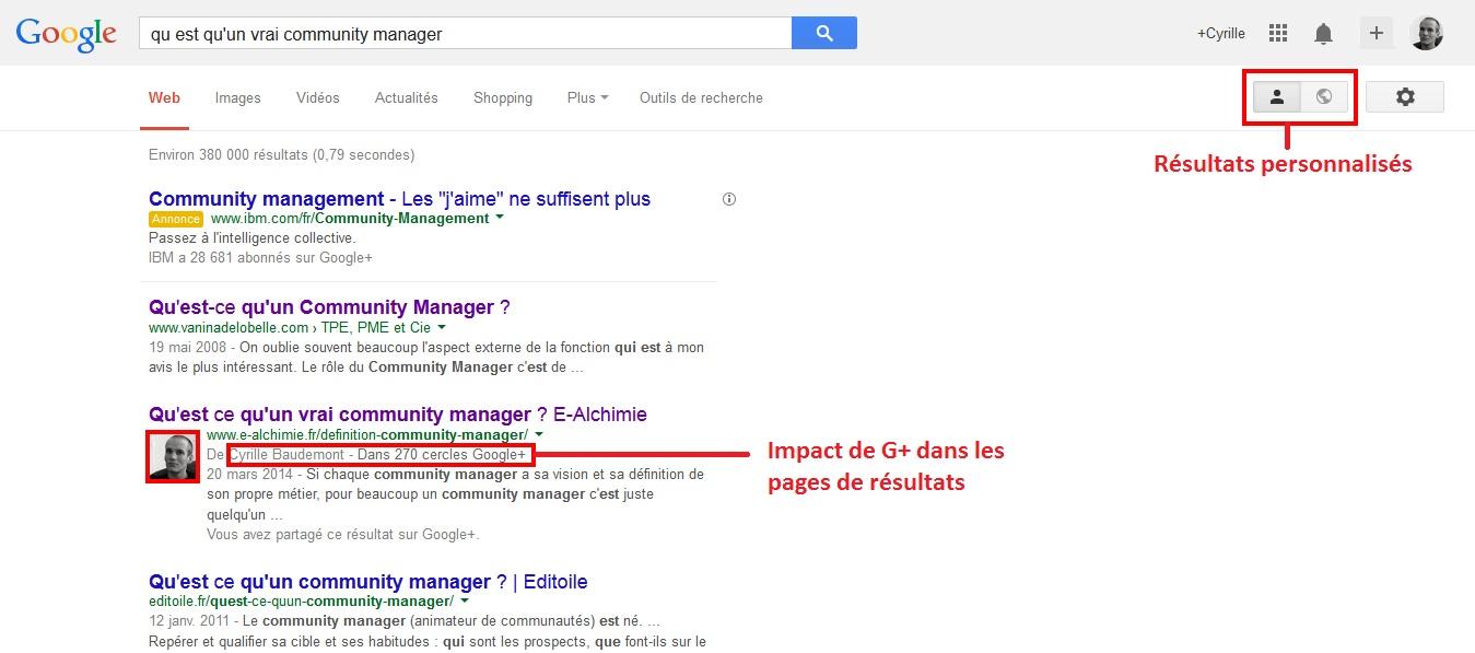 Impact Google+ SEO