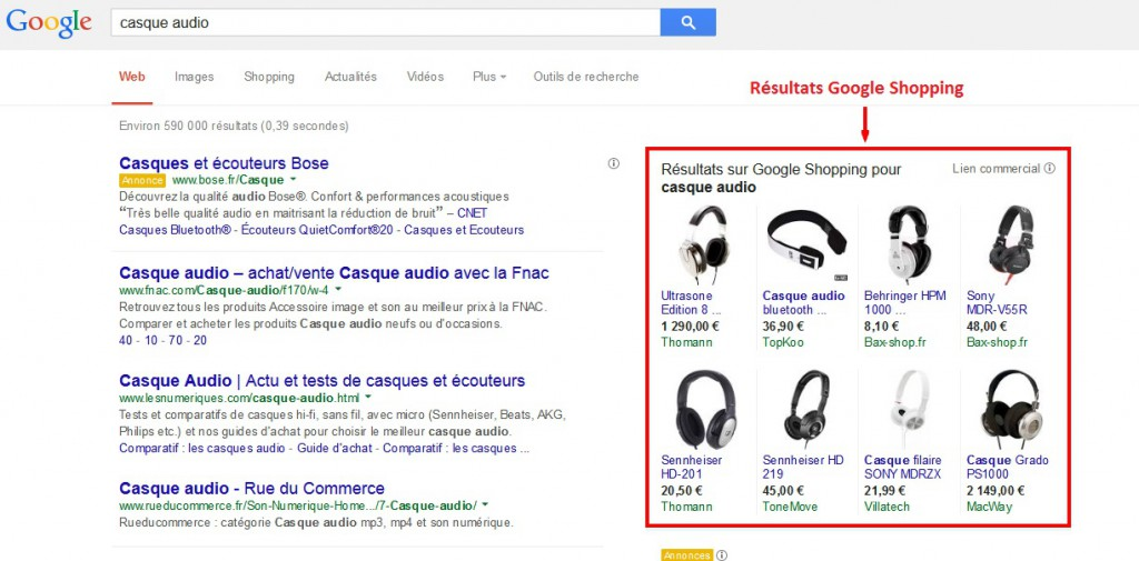 Google Shopping SERP Google